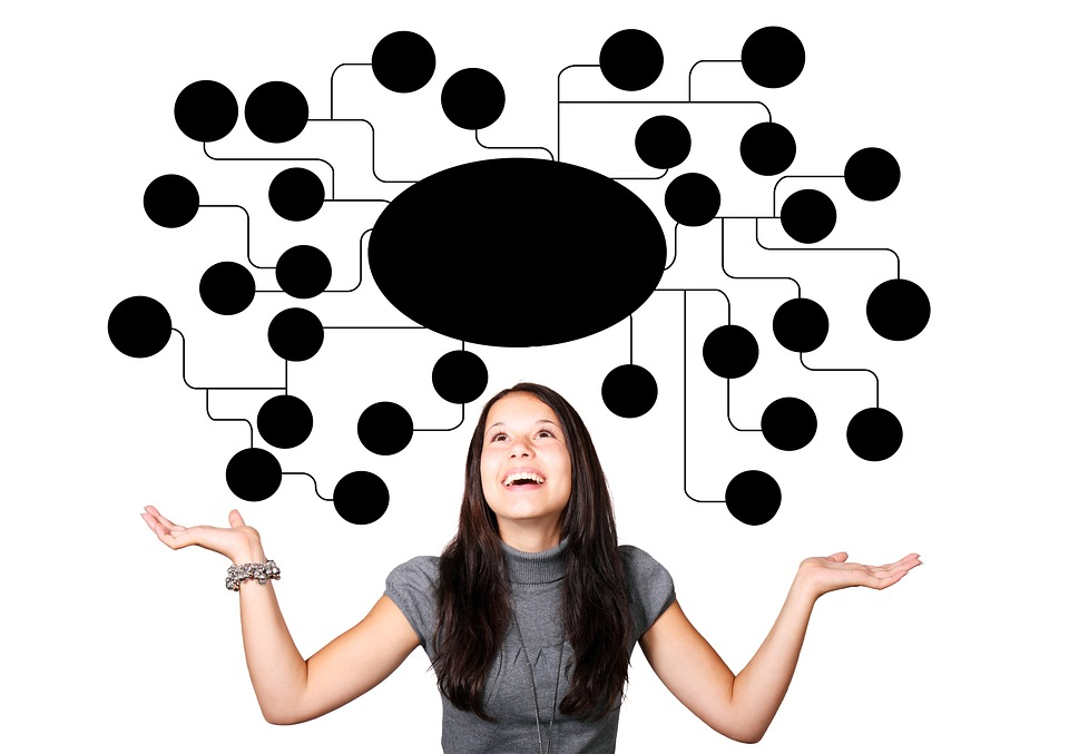 woman similing with a mindmap above her head
